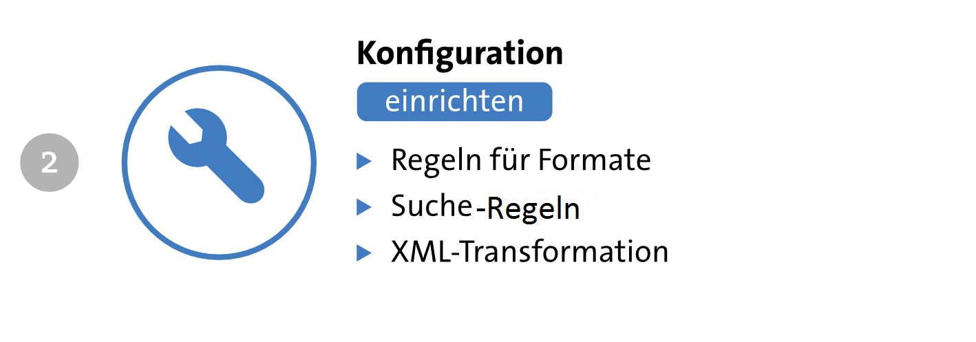 InDesign-Konfiguration einrichten